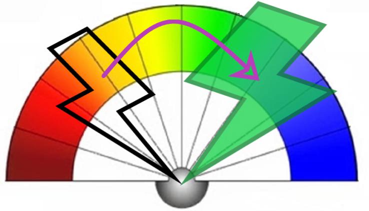 planche taux vibratoire énergie énergétique augmentation